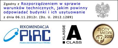 PIRC-Rekomendacja-KlasaA-Medal-400